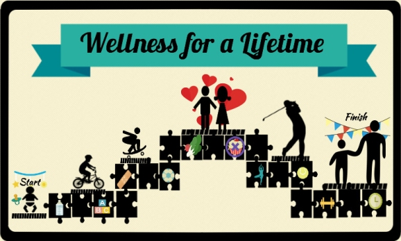 Wellness-1cropped