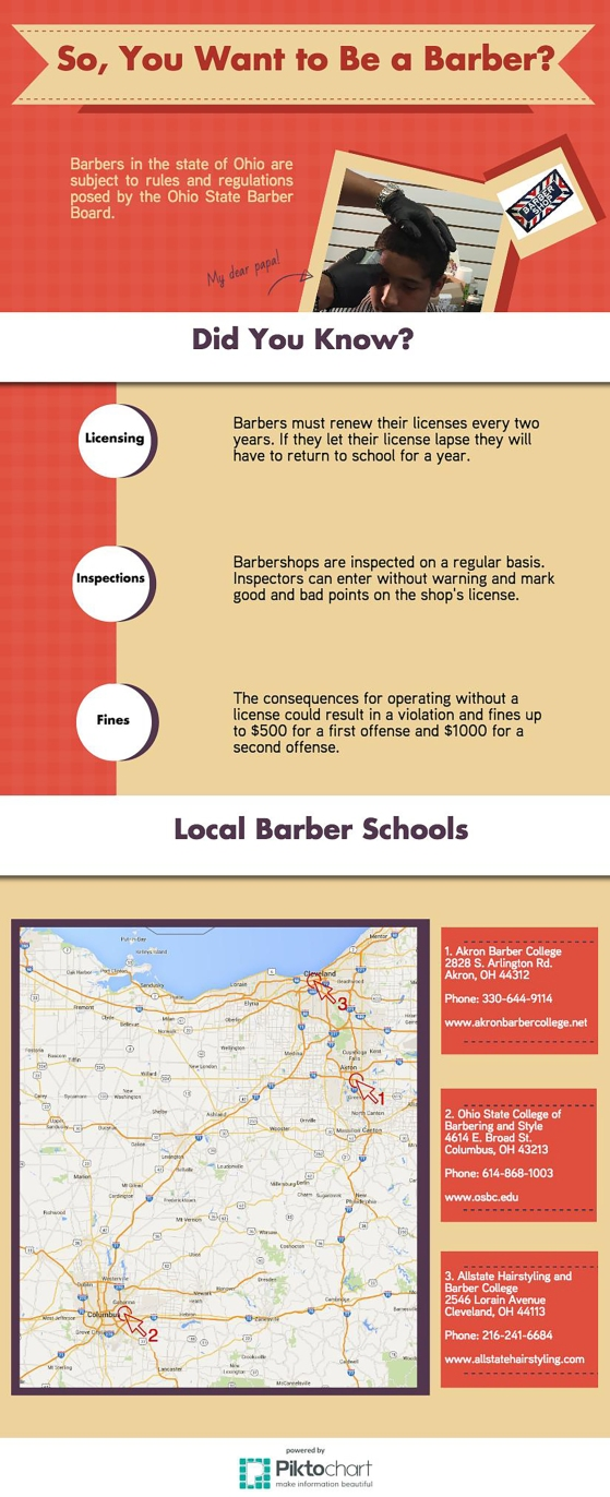 Bankston_Sidebar_Barber Shop Rules and Info (1)