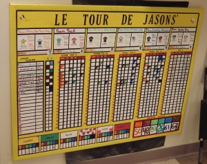 A large poster board along the main wall tracks the current standings in Le Tour de Jason's, the annual fantasy game between Jason's barbers and clients.